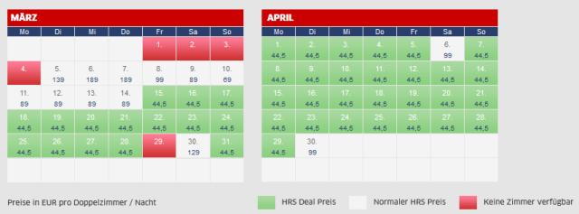 Verfügbarkeit im März und April