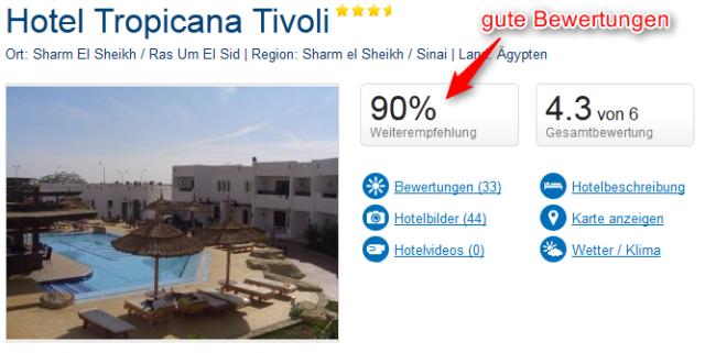 Aegypten Hotel Tropicana Tivoli gute Bewertungen