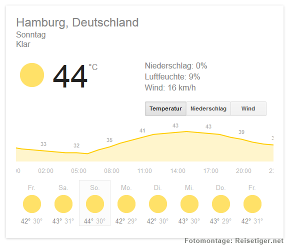Hamburg temperatur sehr heiss fotomontage