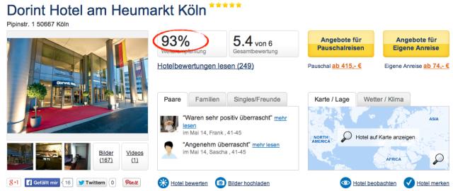 HolidayCheck_Dorint_Hotel_Koeln