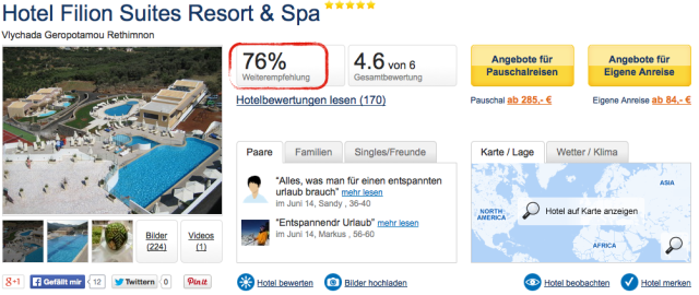 Hotel_Filion_Suites_Kreta_Holidaycheck