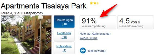 Tisalaya-Park-Bewertungen