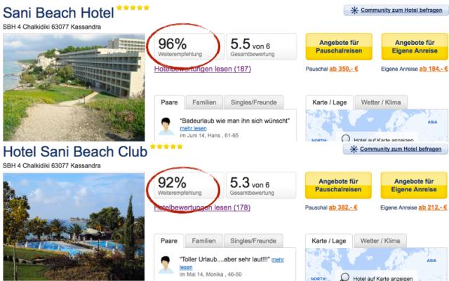 HolidayCheck_Hotel_Sani_Beach
