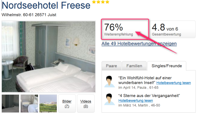 Hotel_Freese_Juist_hotelbewertung