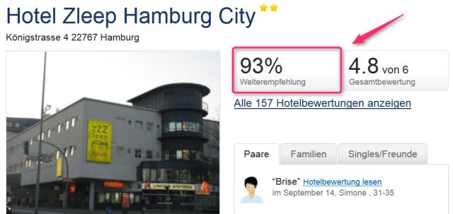 Zleep_Hotel_Hamburg_Bewertung