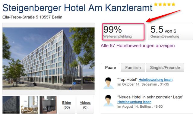 steigenbergerberlin_hotelbewertungen
