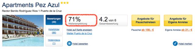 HolidayCheck_Teneriffa_Hotel_Pez_Azul