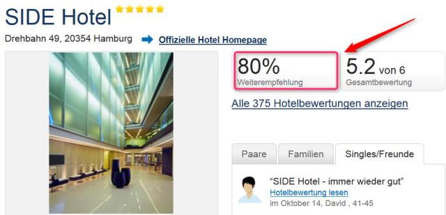 Sidehotel_Hamburg_bewertungen