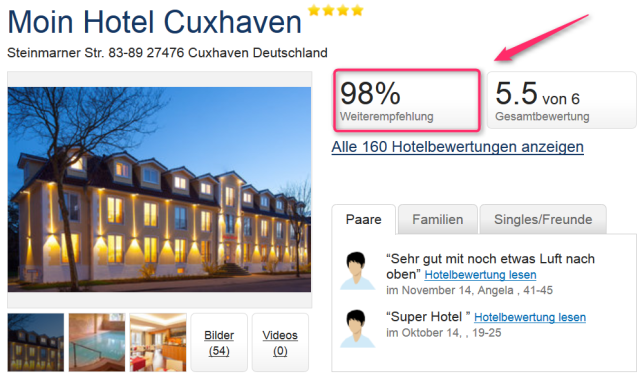 bewertung_moinhotel_cuxhaven