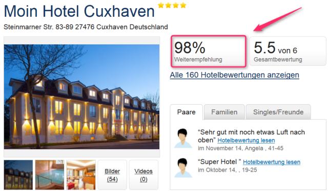 bewertung_moinhotel_cuxhaven