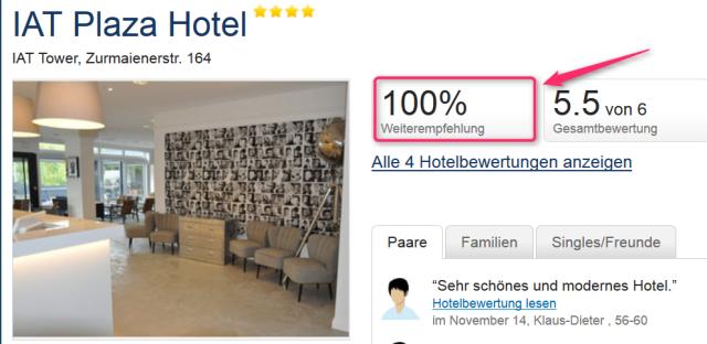 iat_plaza_hotel_trier_weiterempfehlungsrate