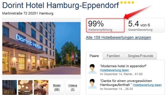dorinthotel_hamburg_weiterempfehlungsrate