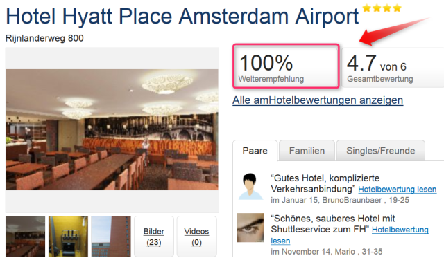 hyattpalace_amsterdam_weiterempfehlungsrate
