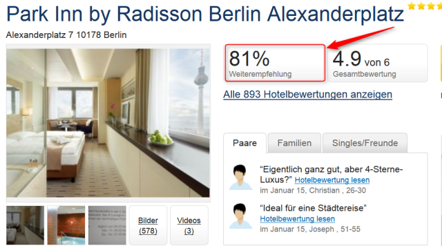 parkinn_berlin_weiterempfehlungsrate