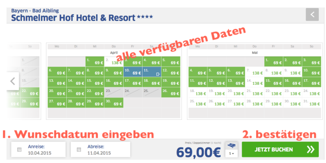 HRS_Schmelmerhof_Reisedaten