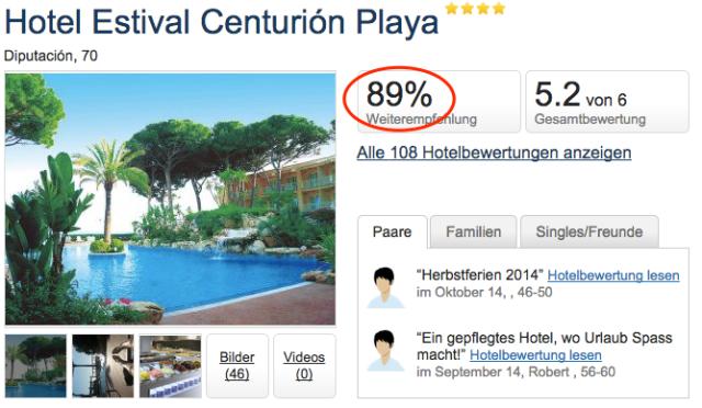Hotel-Spanien-Weiterempfehlung
