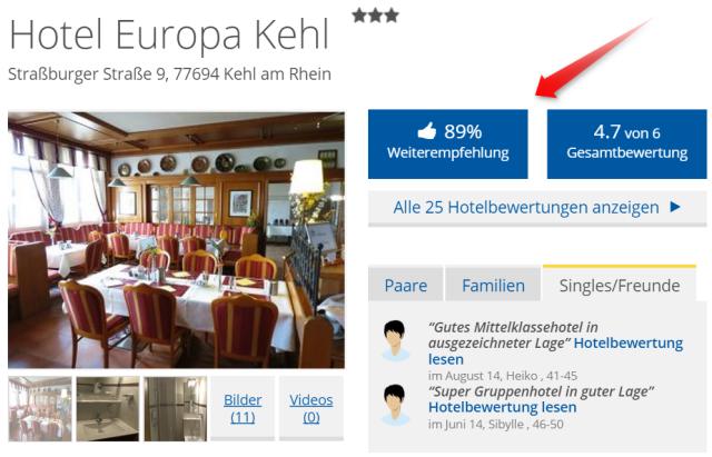 holidaycheck__hoteleuropakehl_weiterempfehlung