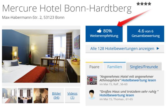 Mercure Hotel Bonn Hardtberg Check In