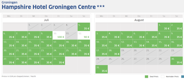 hrs_hampshire_groningen_prices
