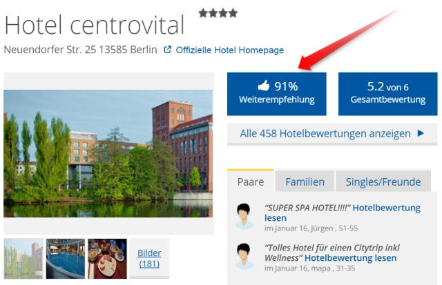 holidaycheck_centrovital_berlin