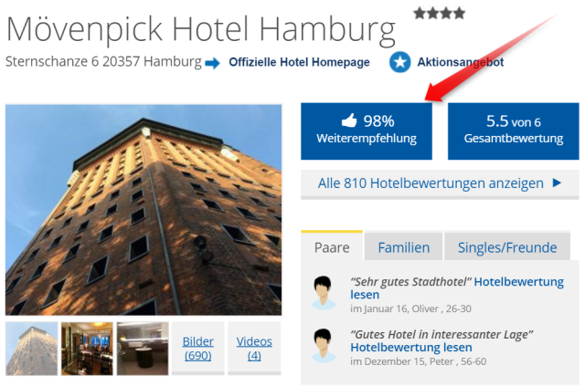 holidaycheck_moevenpick_hamburg_bewertung