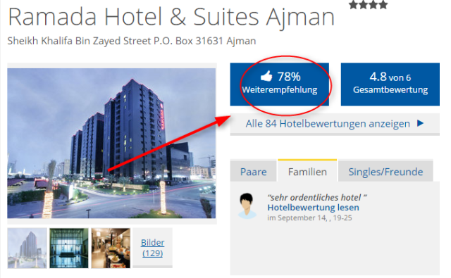 Ajman, Ramada Hotel_Holiday Check