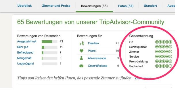 Fides_Hotel__Istanbul__Türkei___65_Hotel-bewertungen_und_54_Bilder_-_TripAdvisor