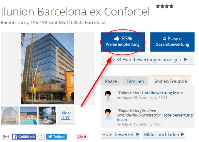 barcelona kurztrip mit zentralem 4 top hotel inkl flug f r 361 reisetiger. Black Bedroom Furniture Sets. Home Design Ideas