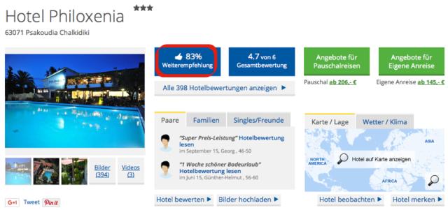 HolidayCheck_Chalkidiki_Hotel_Philoxenia