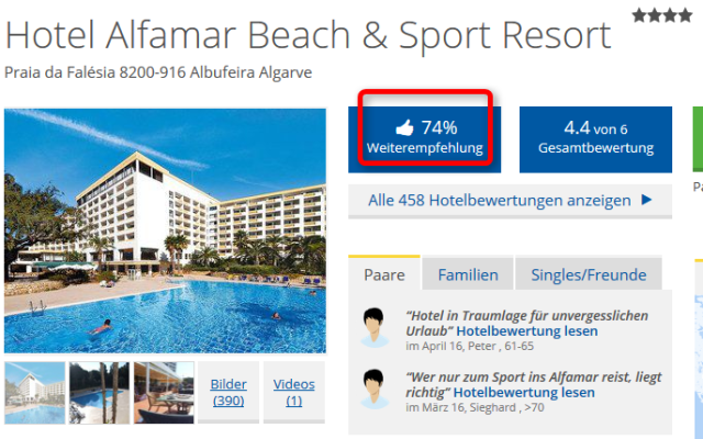 Hotel Alfamar Beach Sport Resort Portugal Bewertungen