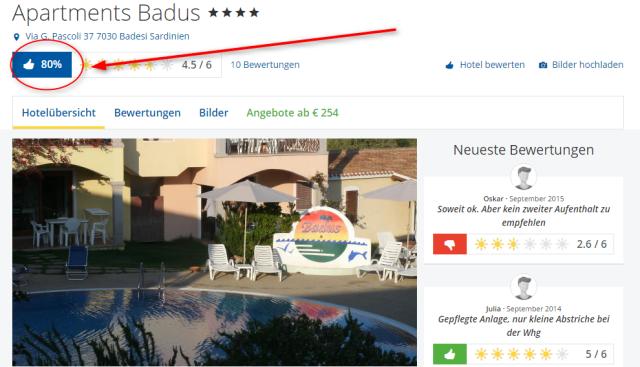 Sardinien_Hotel Badus_12Travel_Holidaycheck.de