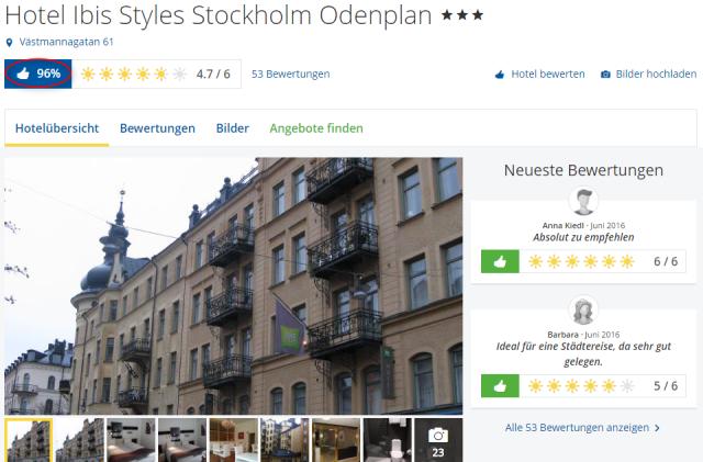 Ibis Styles Odenplatz Stockholm Holidaycheck
