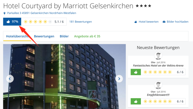 holidaycheck_marriott_gelsenkirchen