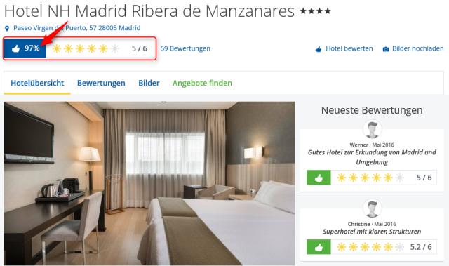 Staedtereise Madrid Ribera de Manzanare Hotelbewertung