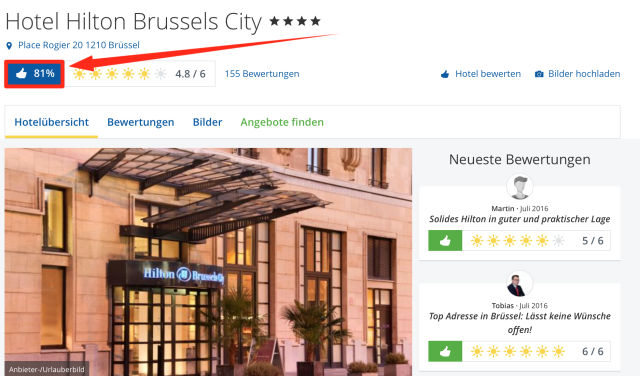 holidaycheck_hilton_bruessels_city