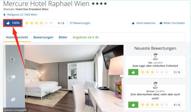 Neuer ffnung 4 mercure raphael hotel wien inkl for Design hotel pauschalreise