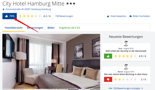 holidaycheck_city_hotel_hamburg_mitte
