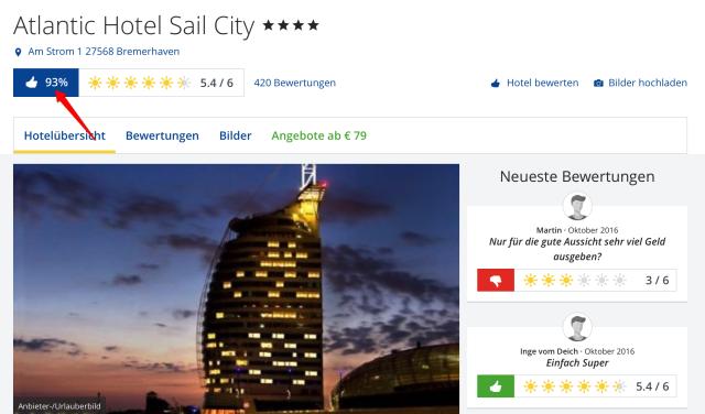nordsee hoteldeal 4 atlantic hotel sail city in bremerhaven mit fr hst ck f r 47 reisetiger. Black Bedroom Furniture Sets. Home Design Ideas