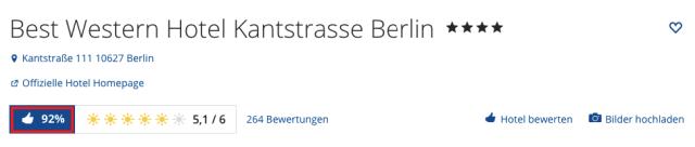 holidaycheck_bestwestern_berlin_kantstrasse