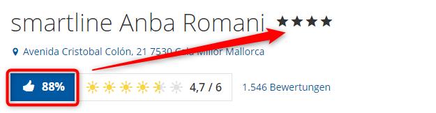 smartline-Anba-Romani-berwertung