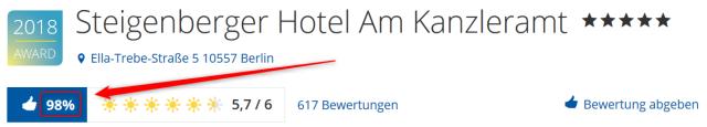 Steigenberger Hotel am Kanzleramt Bewertungen Holidaycheck