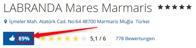 Bewertungen Holidaycheck LABRANDA Mares Marmaris