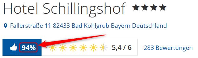 Hotel Schillingshof Bewertungen Holidaycheck