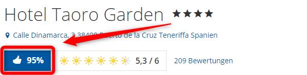 hotel-taoro-garden-bewertungen