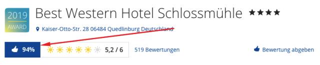 holidaycheck_bestwesternschlossmuehle_quedlinburg