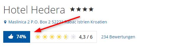 holidaycheck_hotelhedera_kroatien