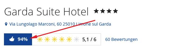 holidaycheck_gardasuitehotel_italien